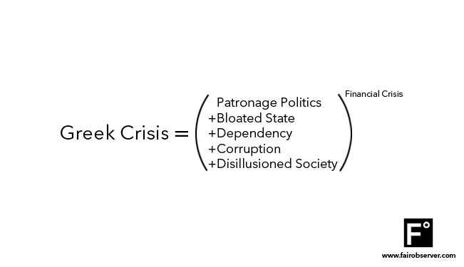 A Failed Greek State and a Disillusioned Society